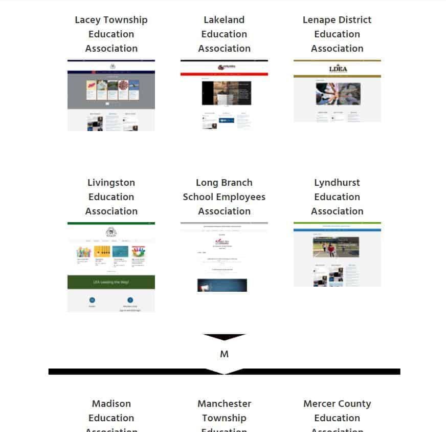 njea-sites-directory-k-m